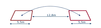 terrain speedminton