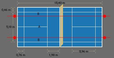 Le bad conseil du jour les lignes badminton for Longueur terrain de tennis